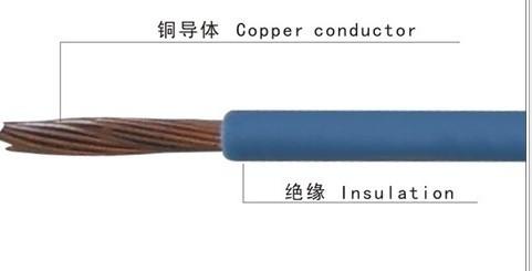 BVR电线,铜芯聚氯乙烯绝缘软电缆,电力电缆价格