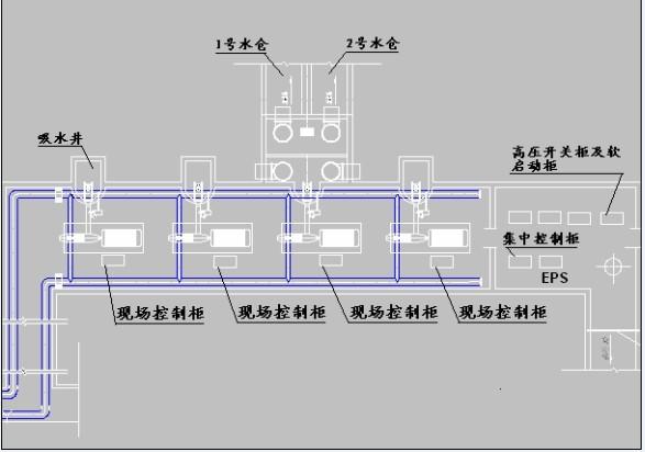 爆炸性环境用防爆电气设备分类 一、分类 1.1 爆炸性物质的分类 I类:矿井甲烷; II类:爆炸性气体混合物(含蒸气、薄雾); 根据温度分为IIA IIB IIC III类:爆炸性粉尘(纤维或飞絮物)。 1.2 危险场分类 0区:爆炸性气体环境连续出现或长时间存在的场所。 1区:在正常运行时,可能出现爆炸性气体环境的场所。 2区:在正常运行时,不可能出现爆炸性气体环境,如果出现也是偶尔发生并 且仅是短时间存在的场所。KXJ1-127煤矿井下自动排水控制系统设计吉林 辽宁厂家报价 20区:在正常运行过程中可