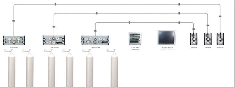 貴陽實驗室整體供氣系統解決供應商