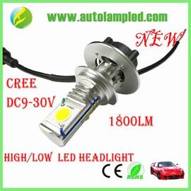 LED前大燈,LED汽車前大燈
