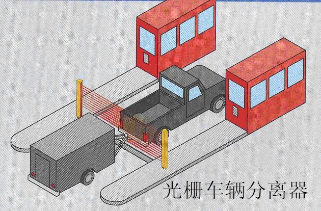 濟南測量光柵、青島測量光柵、淄博測量光幕