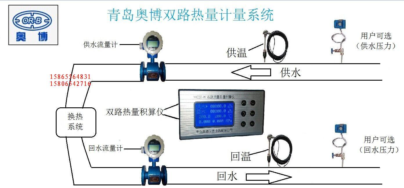 雙路熱量計量系統