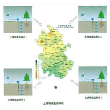 智能井房灌溉控制器