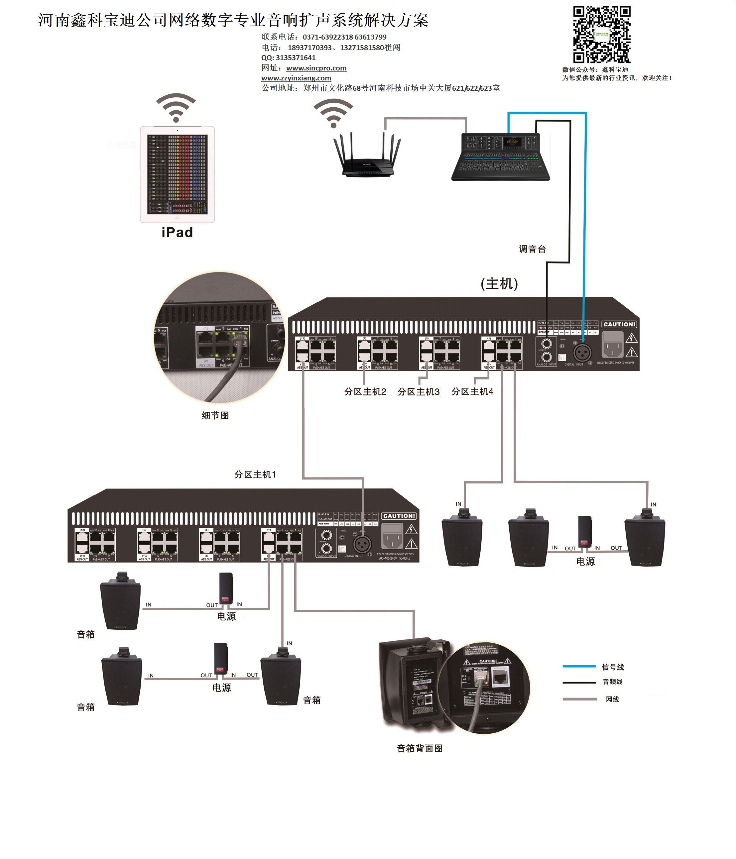 河南鑫科宝迪公司网络数字专业音响扩声系统解决方案