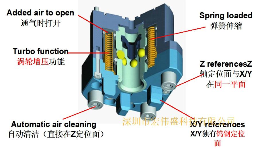 System 3R工装夹具价格-数控机床柔性夹具-数控夹具定位厂家