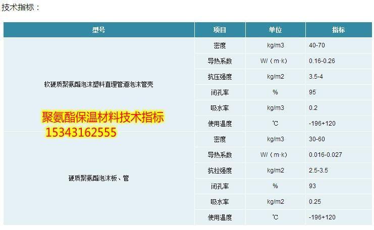 郑州硬质聚氨酯泡沫塑料管壳报价