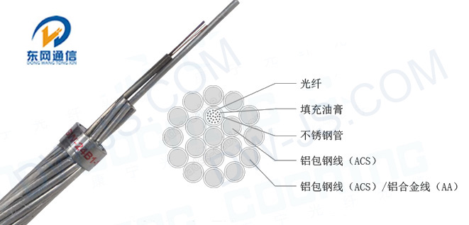 安徽24芯OPGW光纜,OPGW-24B1東網光纜廠家直銷