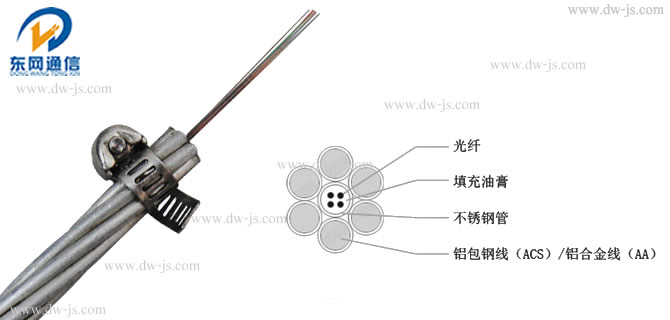,OPGW-16B1光纜廠家直銷、光纜技術參數