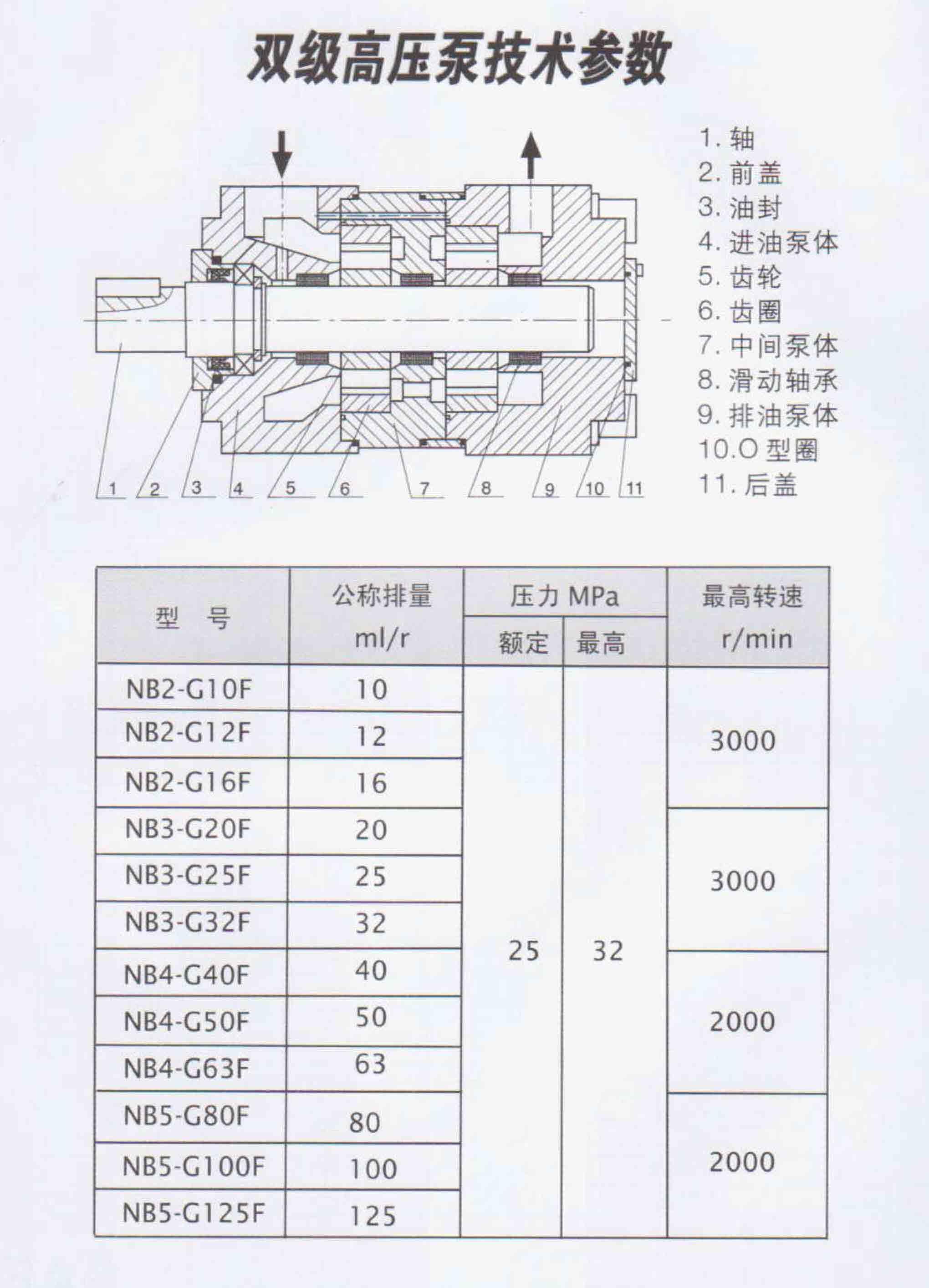 上海域昊机电科技有限公司产品样本