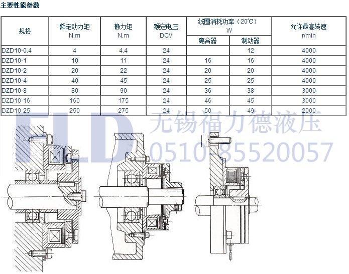 DLTZ3-450,DLTZ3-600手动换向阀,福力德F