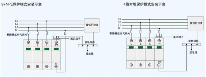 哪个厂家有HX01-380P30000/40串联式防雷保护器