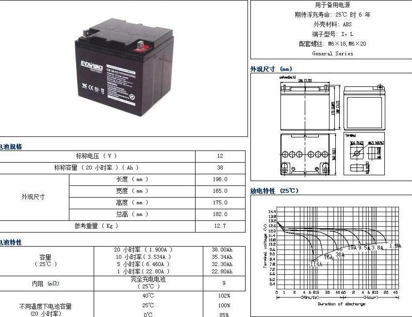 锦州市ENDURING恒力蓄电池CB75-1212V75AH/20HR