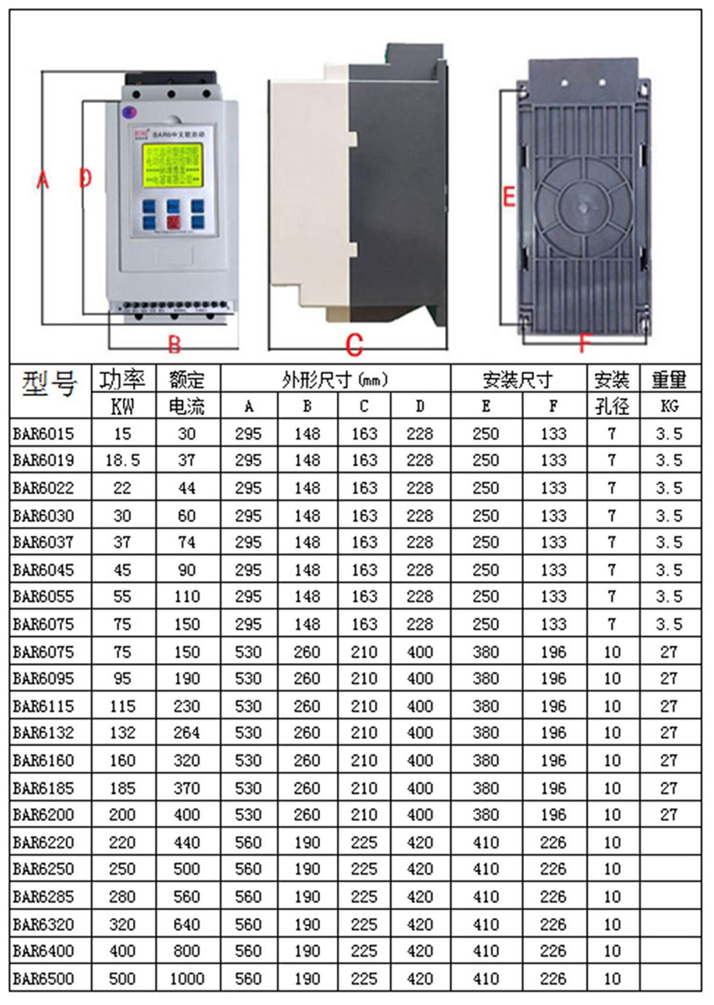 新疆乌鲁木齐市 BAR6000软起动厂家电话-新疆乌鲁木齐市 BAR6000软起动新价格