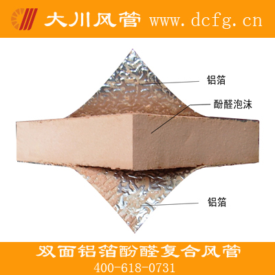 双面铝箔酚醛复合风管板