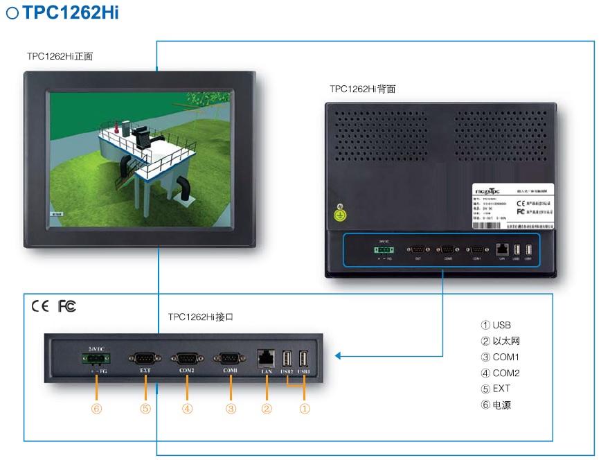 TPC1262Hi