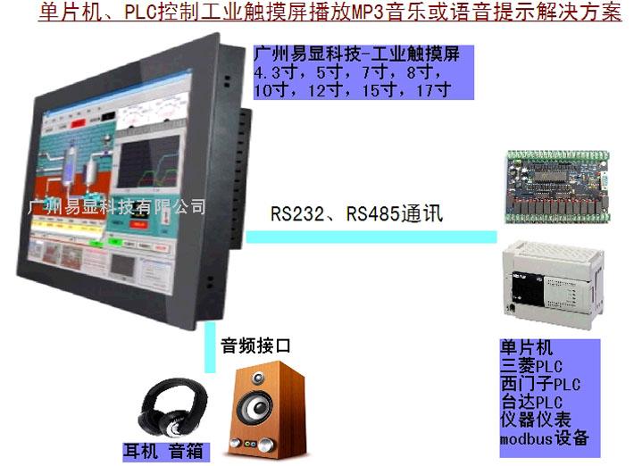 单片机、PLC控制触摸屏或工控机电脑播放MP3音乐或语音提示解决方