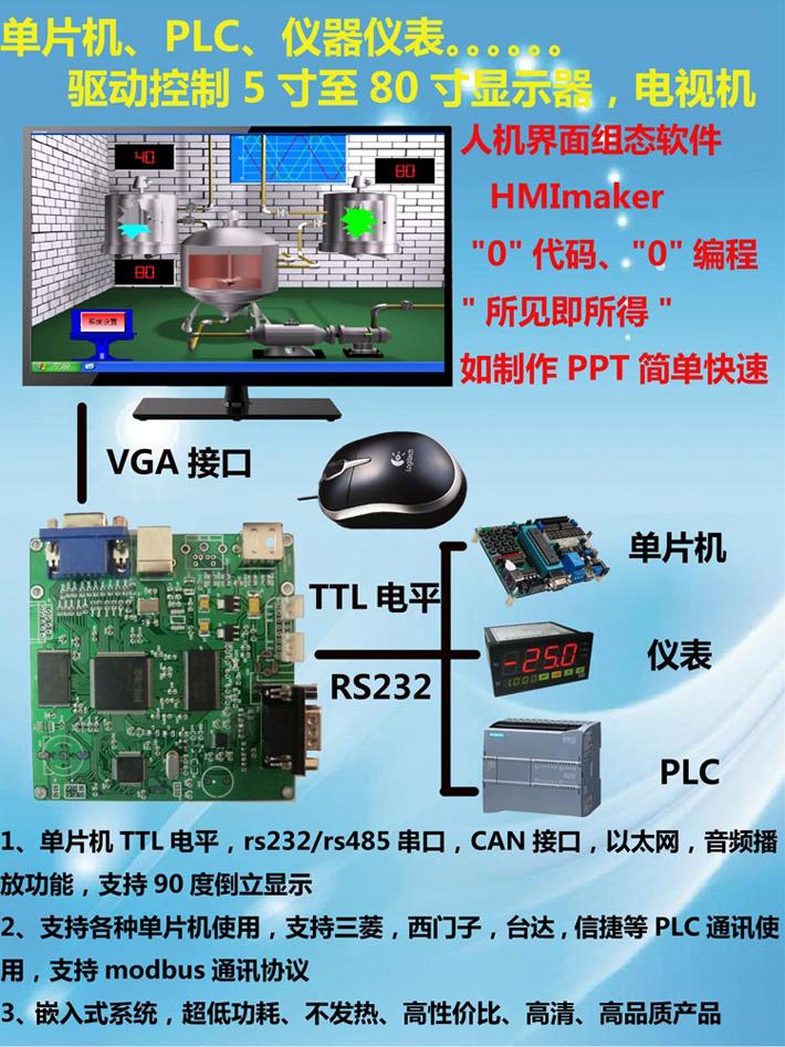 定制串口屏,定制工業觸摸屏,人機界面,支持各種單片機,PLC開發使