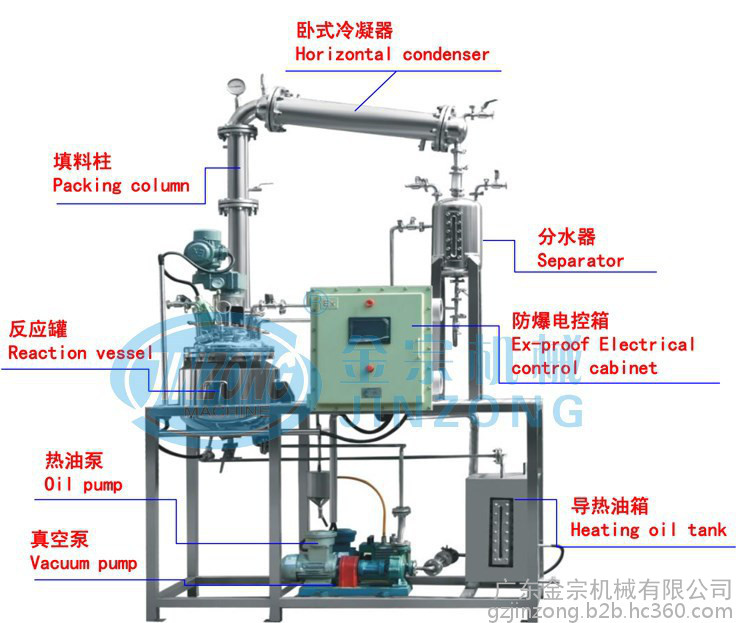 广东反应釜厂家专业制造实验室小型反应釜