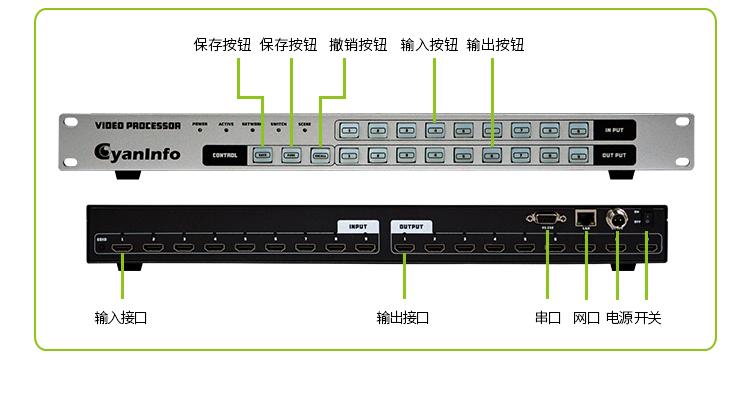 述说青云系列网络中控视频矩阵,产品再次升级!