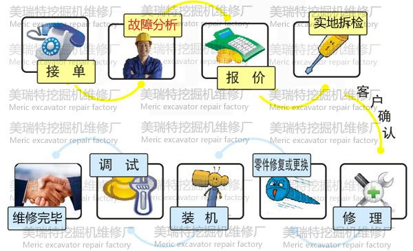 筠连县卡特挖掘机维修液压大泵公司