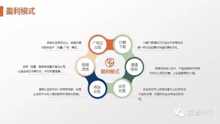 衢州商业计划书免费下载申请报告