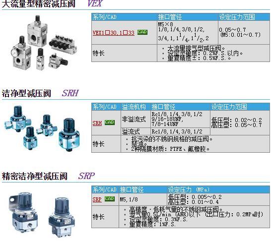 CDA2B40-55-XC3BD现货快速报价