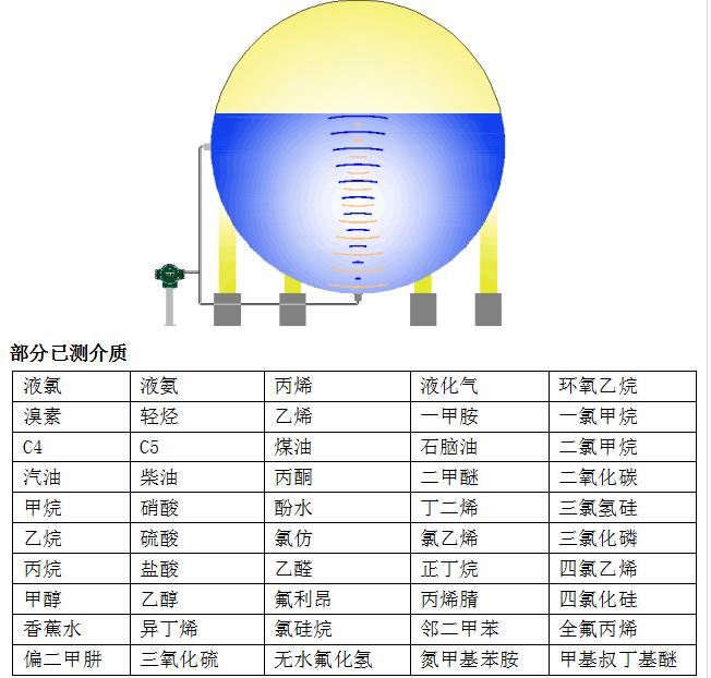 声纳式外测液位计