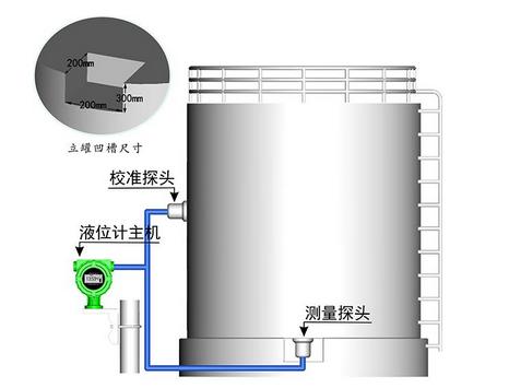 TK-LW型外贴式超声波液位计