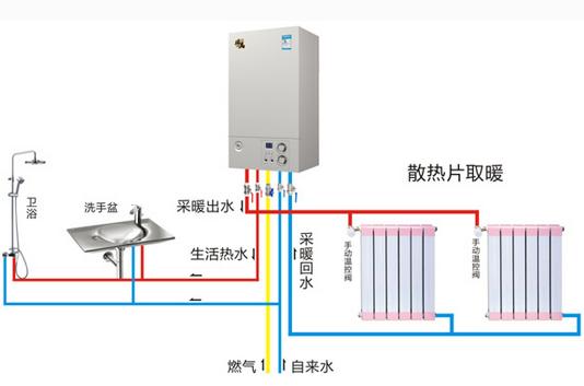 厂家批发供应电采暖壁挂炉