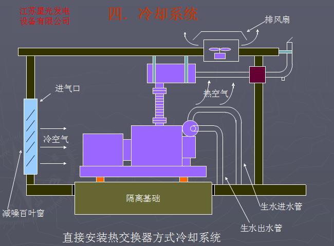 新余分宜柴油发电机油箱