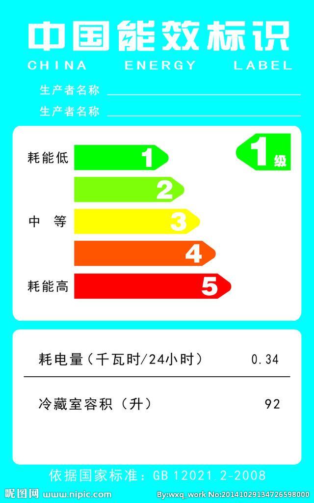中国能效标识,首选龙标检测