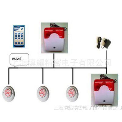睿士達高靈敏高可靠抽煙報警器 控煙衛士(聲光型,pm2.5檢測)