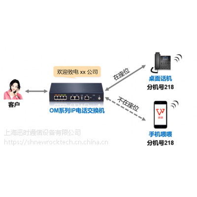 固話轉手機-迅時電話交換機解決方案