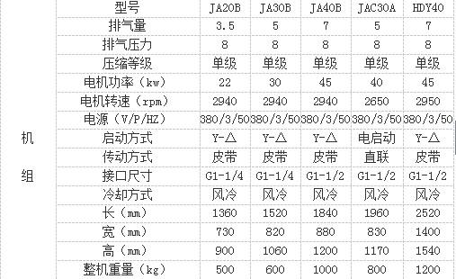 三门峡螺杆式空压机-供应河南价格便宜的ja30b工程螺杆空压机