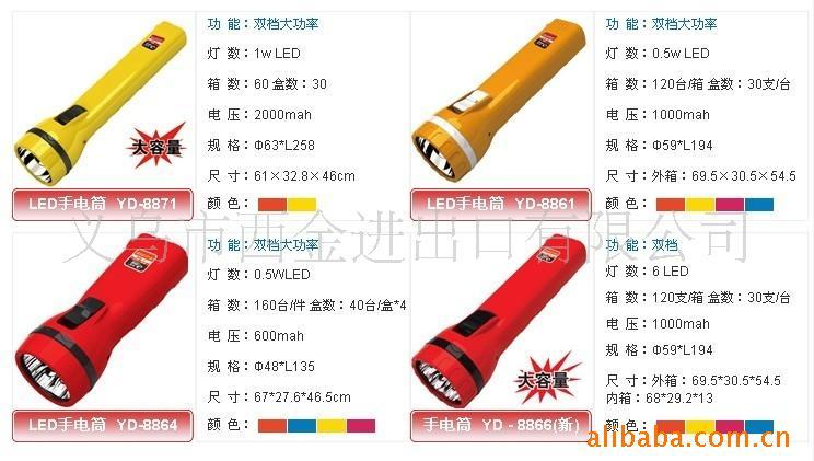 高亮度多燈照明系列佳格電筒