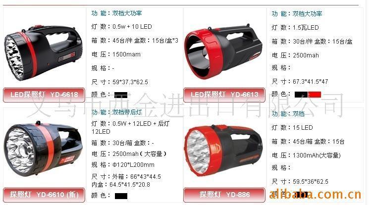 高亮度多灯照明系列LED手提灯
