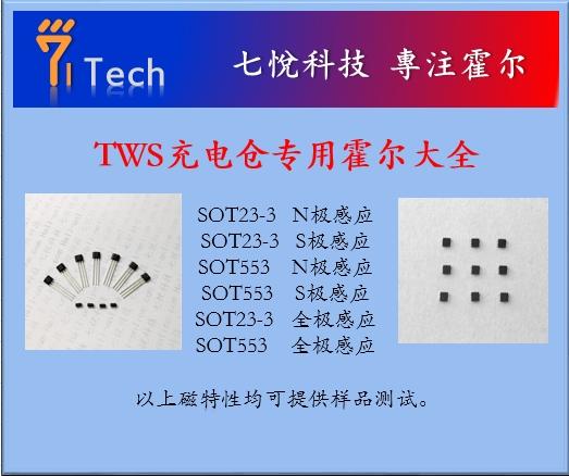 HS567 替代 MH254 TWS充電倉 專用 霍爾開關