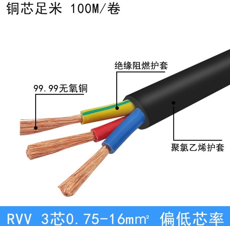 聚氯乙烯絕緣耐油軟電纜RVVYP RVVY-4*1.5
