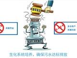 【久润环保】厂家供应小型污水处理成套设备 地埋式一体化医院生活污水处理设备 久润