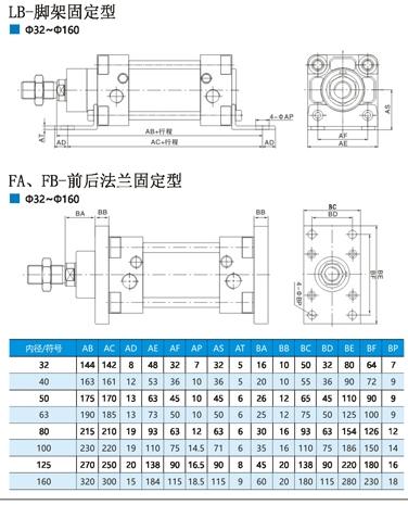濱州DNG-32x150-LB-S1優質產品