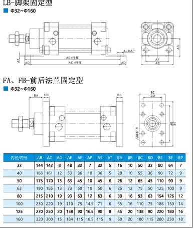 漯河DI-32x150-LB-S1優質產品