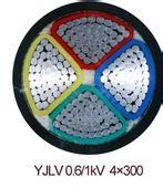 煤礦用聚乙烯絕緣編織屏蔽聚氯乙烯護套通信電纜MHYVRP