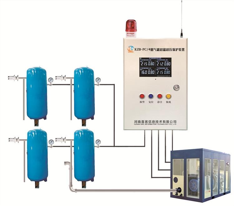 河南喜客 儲氣罐超溫超壓安全保護