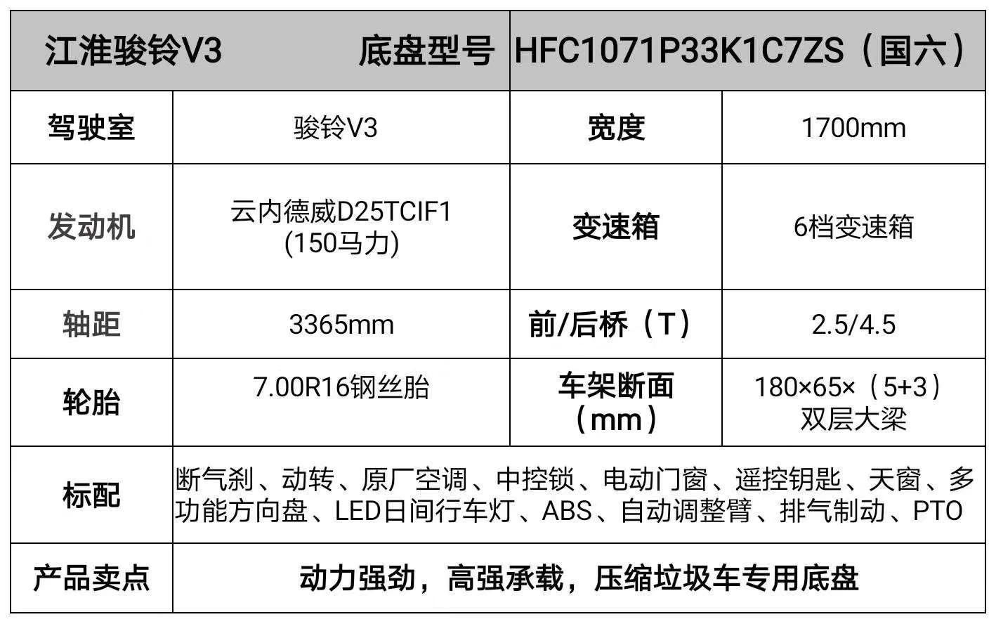 湖南國六排放東風天龍18立方無泄漏壓縮垃圾車包上戶包送車