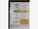 青海海北KYN450柜与V&K400(P/V450)有什么不同
