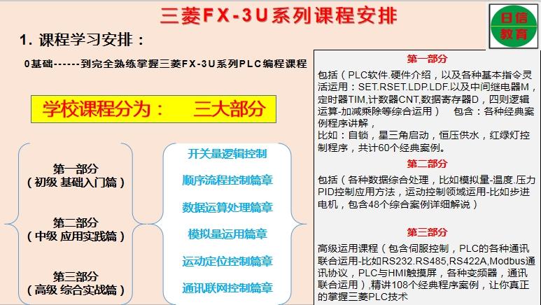 南通PLC培训(三菱西门子台达欧姆龙)