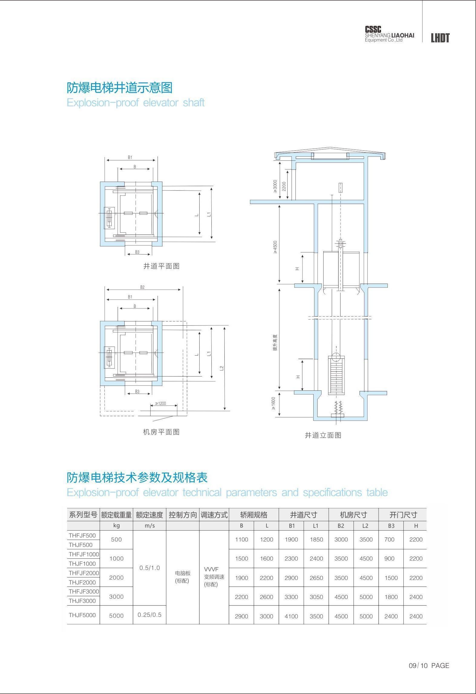 阻燃防爆電梯生產商供應