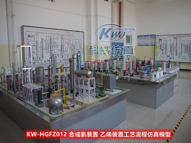 大型化工實訓 合成氨裝置模型 乙烯裝置模型科威專業生產 全國銷售