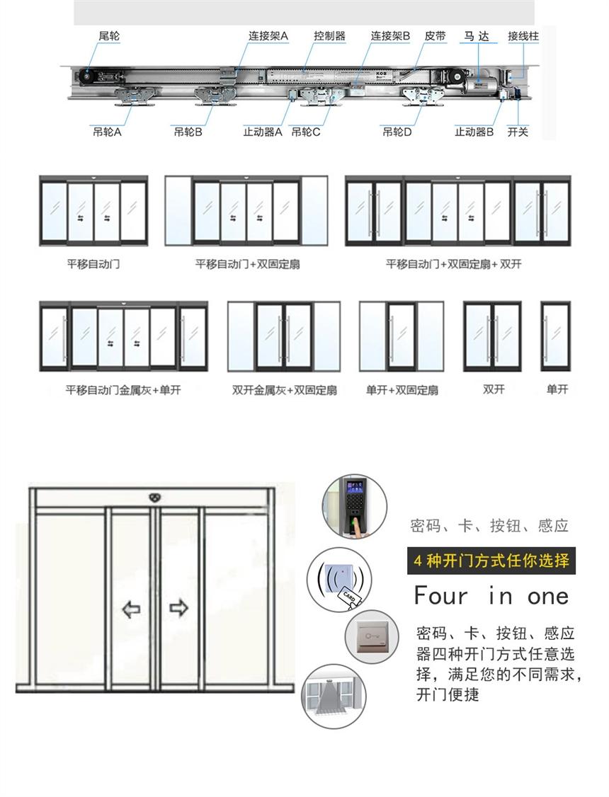 供应惠州精品专业门禁自动感应门电动玻璃平移门整套包安装送货上门