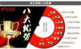 上海网页美工需要学什么、设计师要掌握的技能有哪些